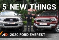 2023 Ford Everest Wallpapers
