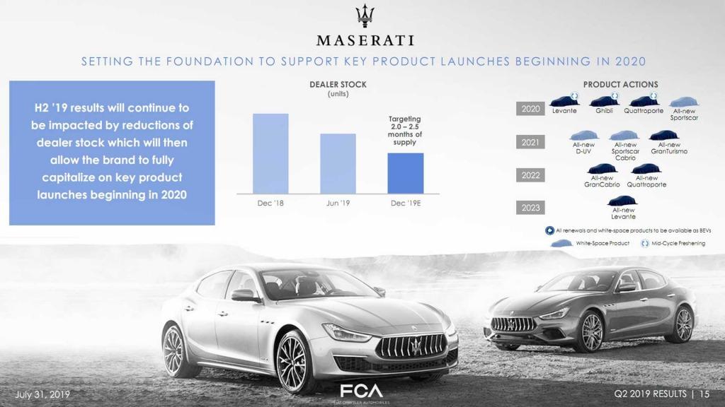 2023 Maserati Quattroportes Wallpaper