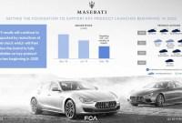 2023 Maserati Alfieris Drivetrain