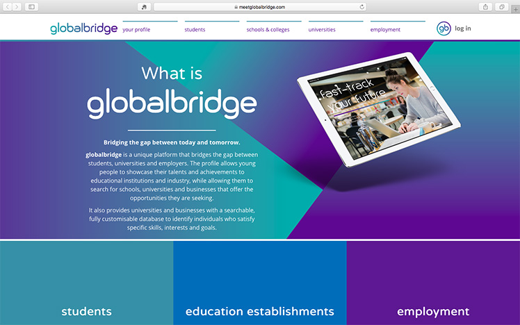 What is globalbridge?