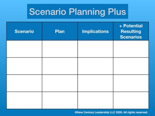 Scenario Planning Plus