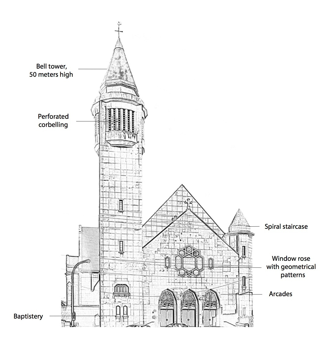 Church Of The Immaculate Conception By Dom Paul Bellot