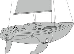 Selecting a Bilge Pump   West Marine
