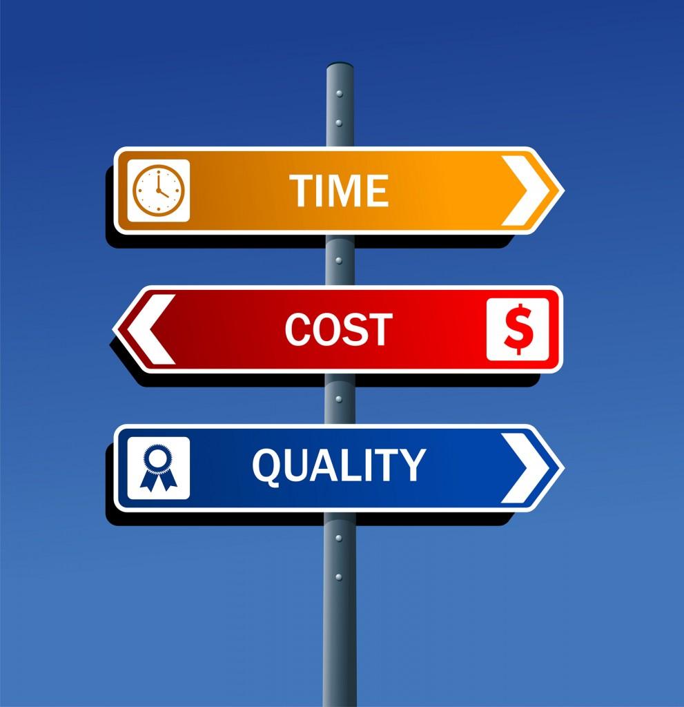 bigstock-Productivity-Road-Post-35002838-991x1024
