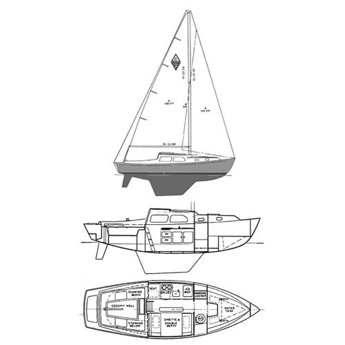 Illustration of a Coronado 25