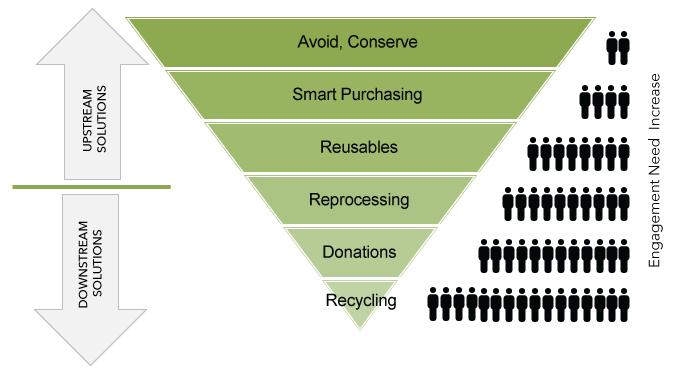 arrow-graphic_from-PPT