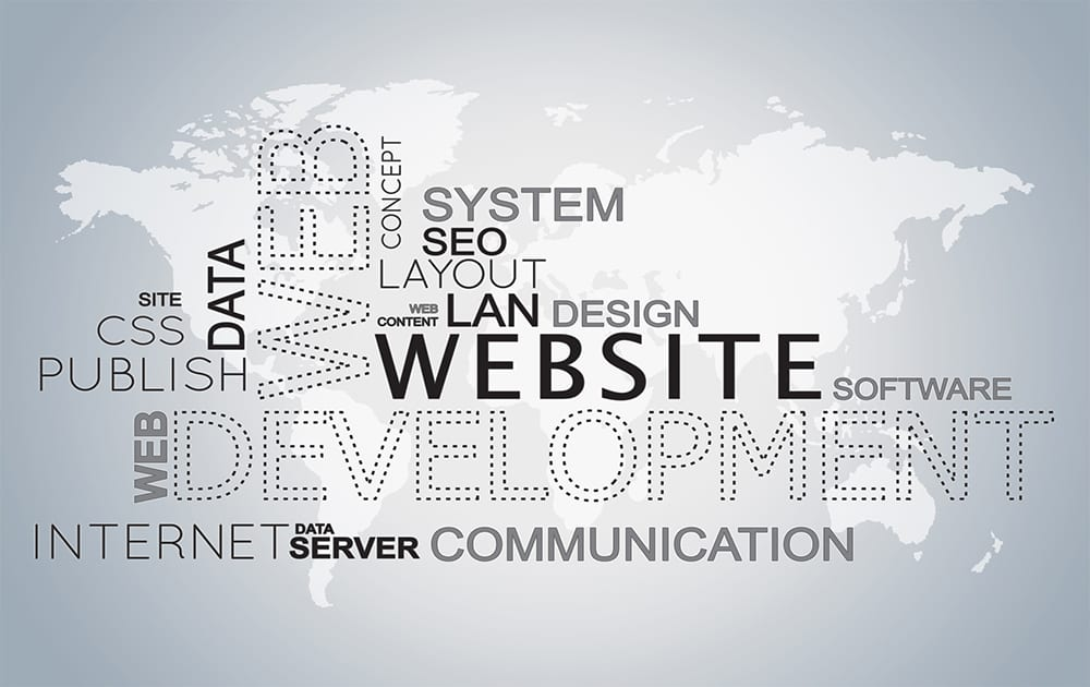 What is Website Development?