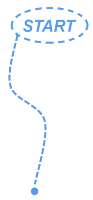 start-map