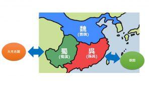 魏呉蜀と倭国の位置