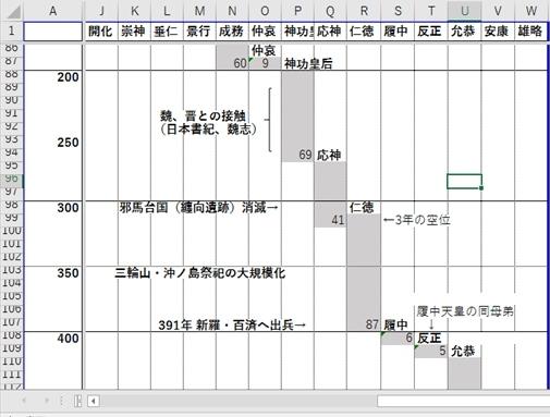 20160707系図一部