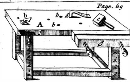 a tool used by joiners, carvers