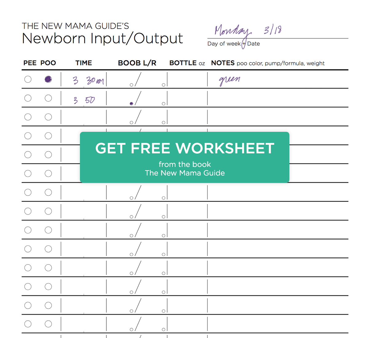 Newborn Input Output Worksheet New Mama Guide
