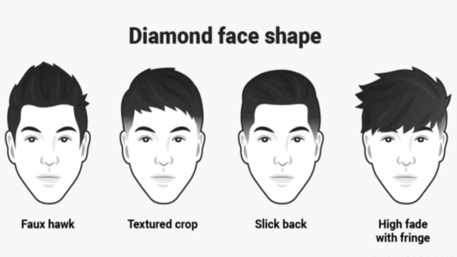Men's Hairstyles For Diamond Faces Shapes