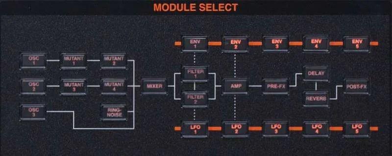 ASM Hydrasynth - I comandi Module Select