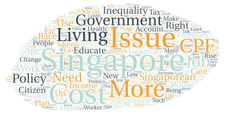 Citizens' Agenda Word Art - New Naratif