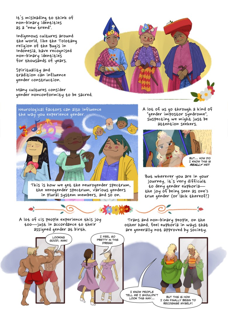 """Page 3. A comic page of four panels in black lines and full colour. The narration is provided in caption boxes. Panel 1. Three indigenous non-binary people are standing side by side. Their garments show that they are from the Tolotang religion. Narrator: """"It's misleading to think of non-binary identities as a """"new trend"""". Indigenous cultures around the world, like the Tolotang religion of the Bugis in Indonesia, have recognised non-binary identities for thousands of years. Spirituality and tradition can influence gender construction. Many cultures consider gender nonconformity to be sacred."""" Panel 2. Three people are smiling. One is indicated to have synesthesia (via numbers/letters/music with various colors and textures), another is drawn as an elf, and the other is indicated to be a plural system with multiple headmates. Narrator: """"Neurological factors can also influence the way you experience gender. This is how we get the neurogender spectrum, the xenogender spectrum, various genders in plural system members, and so on."""" Panel 3. The main character looks at themself in the mirror. They say: """"But…how do I know if this is really me?"""" Narrator: """"A lot of us go through a kind of """"gender impostor syndrome"""", suspecting we might just be attention-seekers. But wherever you are in your gender journey, it's very difficult to deny gender euphoria—the joy of being seen as one's true gender (or lack thereof!)"""" Panel 4. A cis man and woman look at themselves in the mirror happily. The man flexes his biceps, exclaiming: """"Looking good, man!"""", the woman says: """"I feel so pretty in this dress!"""". Narrator: """"A lot of cis people experience this joy too—just in accordance to the gender they were assigned at birth."""" Panel 5. The main character is finally happy with themself in the mirror. Narrator: """"Trans and non-binary people, on the other hand, feel euphoria in ways that are generally not approved by society."""" Main character: """"I know people tell me I shouldn't look this way, but this"""
