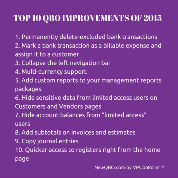 Top 10 QBO Improvements of 2015