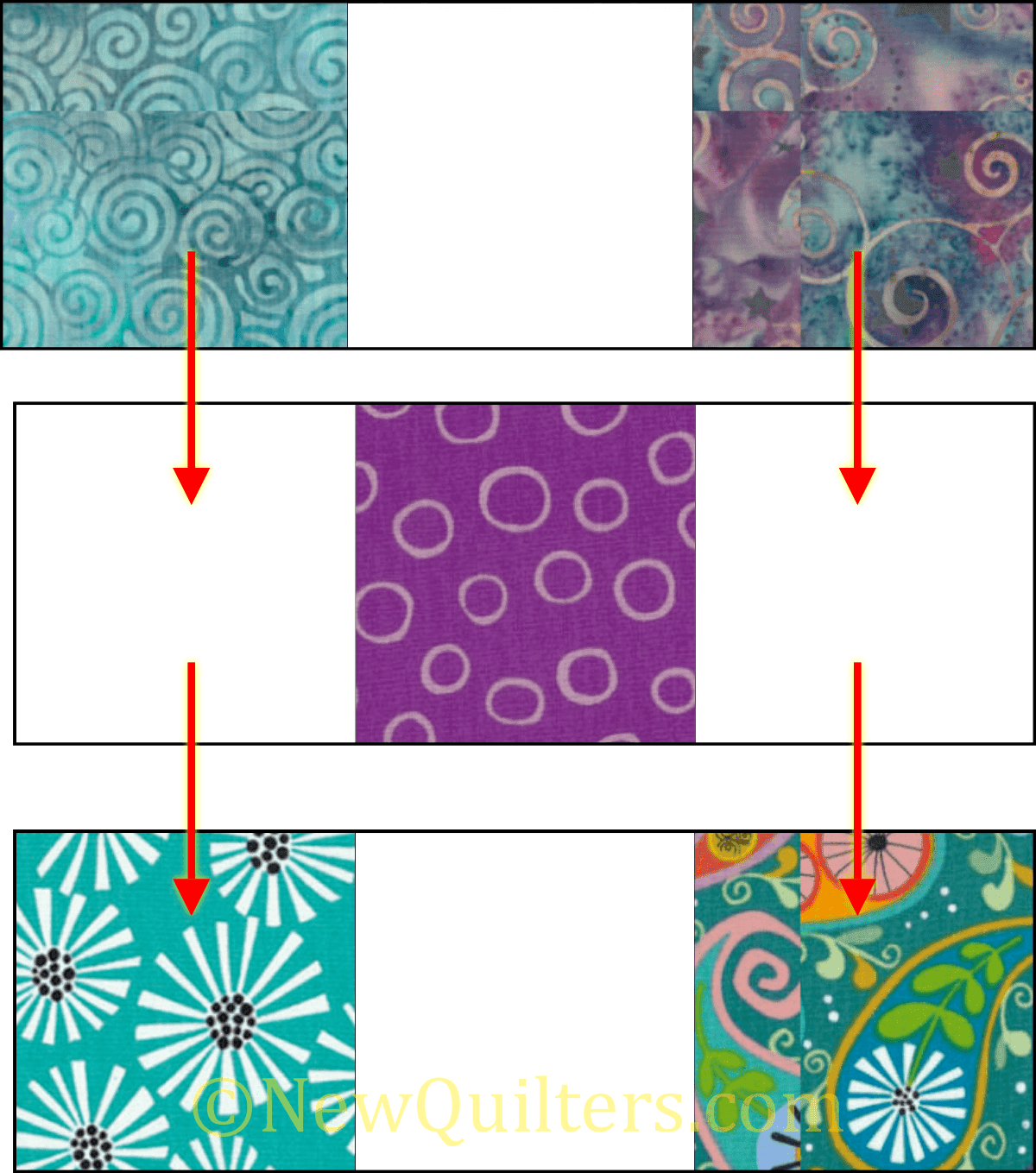 Diagram showing how to sew quilt block rows together