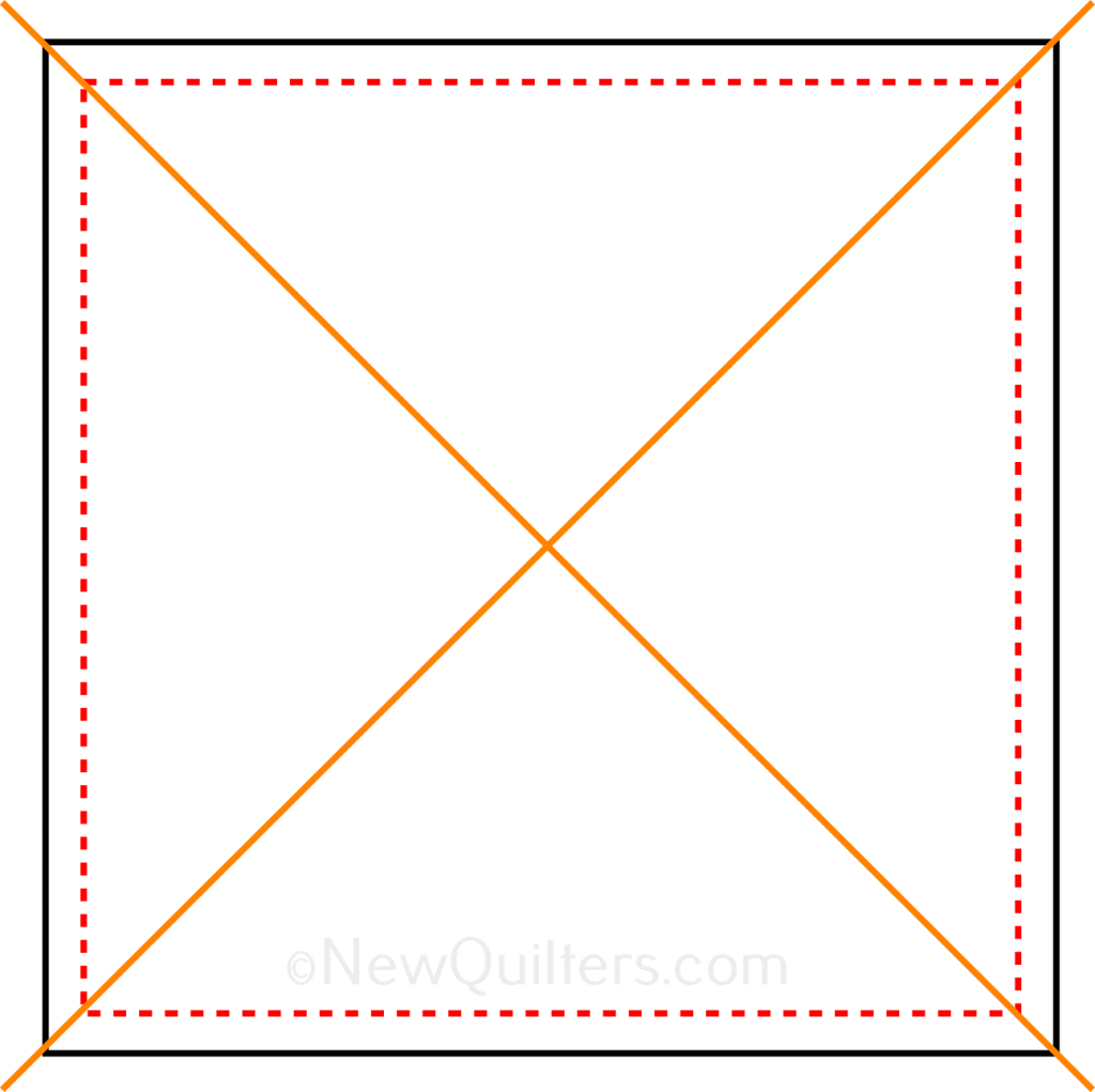 Diagram showing fabric square cut into four pieces