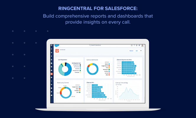 RingCentral and Salesforce Integration
