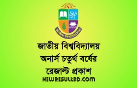 NU Honors Final Year Result 2018 , NU 4th Year Result, জাতীয় বিশ্ববিদ্যালয় অনার্স চতুর্থ বর্ষের রেজাল্ট, Result With Marksheet, NU Result, National University