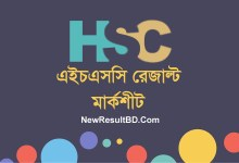 HSC Result Marksheet Subject Wise Marks or Grade Details