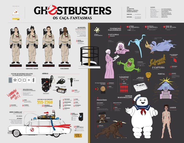 ghostbusters_100