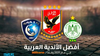 Photo of رسميًا – الإعلان عن أفضل فريق عربي في 2020 وفقًا لـ 365Scores