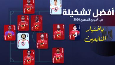 Photo of رسميًا – الكشف عن أفضل تشكيلة في الدوري المصري باختيار الجماهير