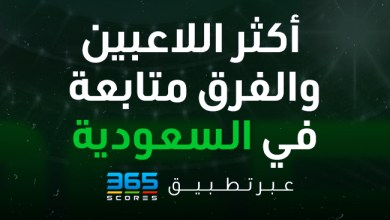 Photo of أكثر اللاعبين والأندية متابعة عبر تطبيق 365Scores في السعودية