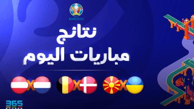 Photo of نتائج مباريات يورو 2020 اليوم الخميس 17 يونيو