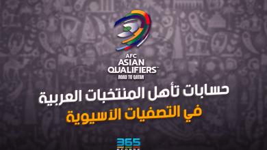 Photo of طريقة تأهل منتخبات آسيا إلى مونديال قطر 2022 وكأس الأمم الآسيوية 2023