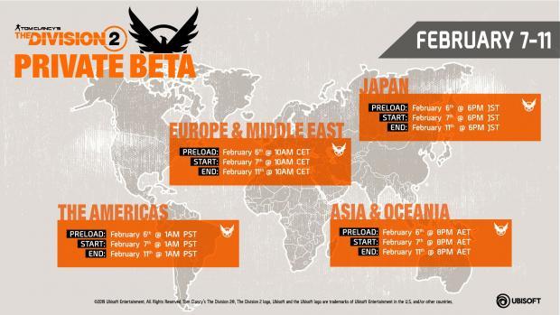 Private Beta schedule
