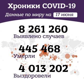 Вечерние хроники коронавируса в России и мире за 17 июня 2020 года