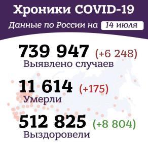 Утренние хроники коронавируса в России и мире за 14 июля 2020 года