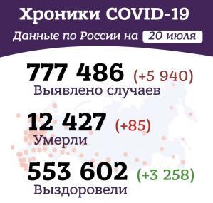 Утренние хроники коронавируса в России и мире за 20 июня 2020 года