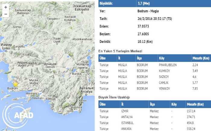 Два землетрясения: Ван и Бодрум