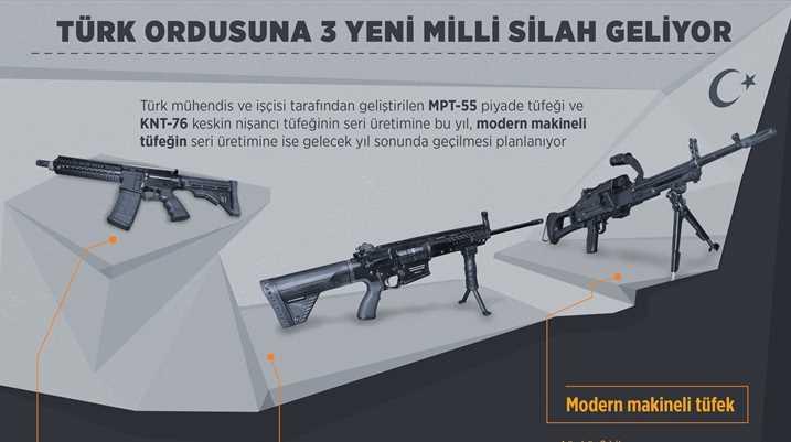 Новые виды турецкого оружия уйдут в серию