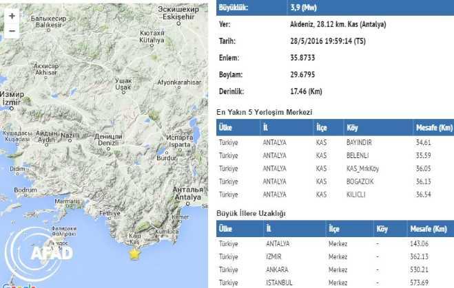У Каша произошло землетрясение силой 3.9 балла