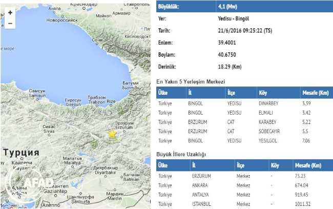 Землетрясение силой 4.1 зафиксировано на Востоке