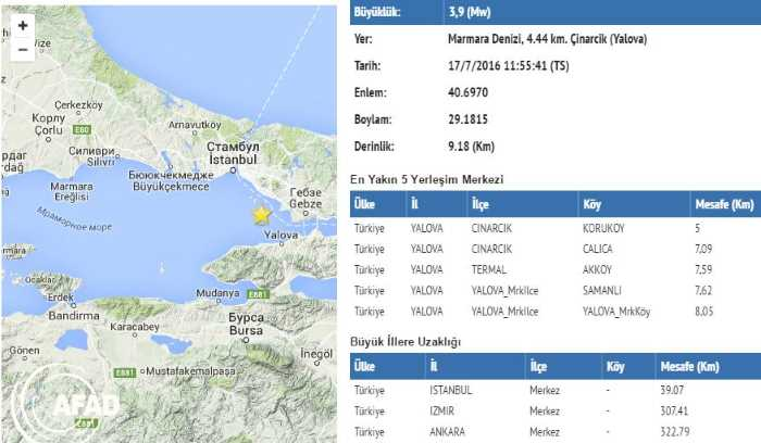 Землетрясение 3.9 балла произошло в Мраморном море