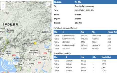 Землетрясение 4,3 балла потрясло юго-восток Турции