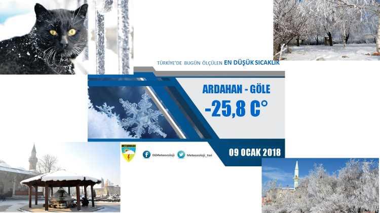 Восток Турции проснулся скованным льдом