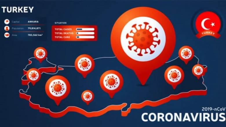 COVID: Рост больных, тяжелобольных и жертв