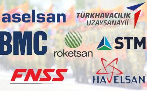 Выставка оборонпрома IDEF-2021 перенесена на август