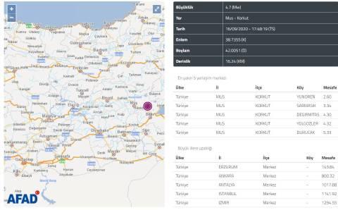 4,7 балла потрясли восток Турции
