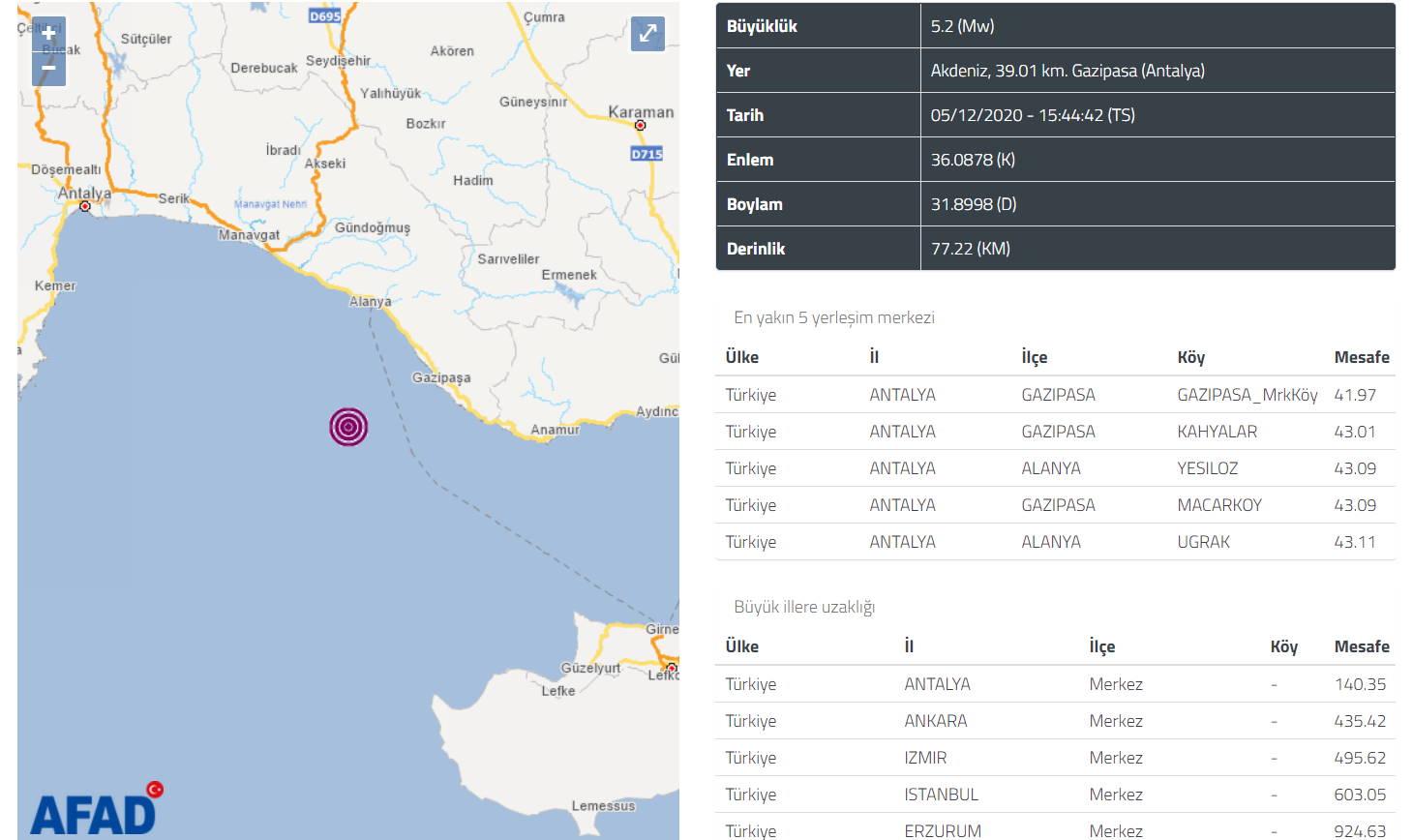 У берегов Антальи произошло землетрясение 5,2 балла