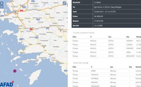 Землетрясение 5,3 балла разбудило ночью Муглу