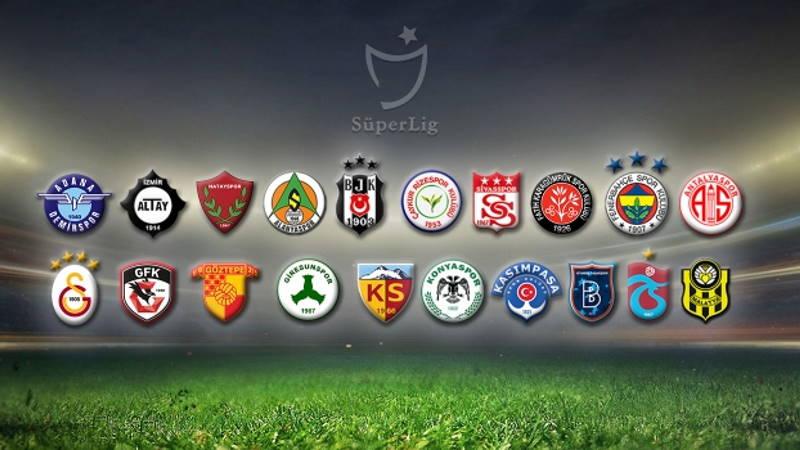 Обзор 8-го тура Суперлиги Турции