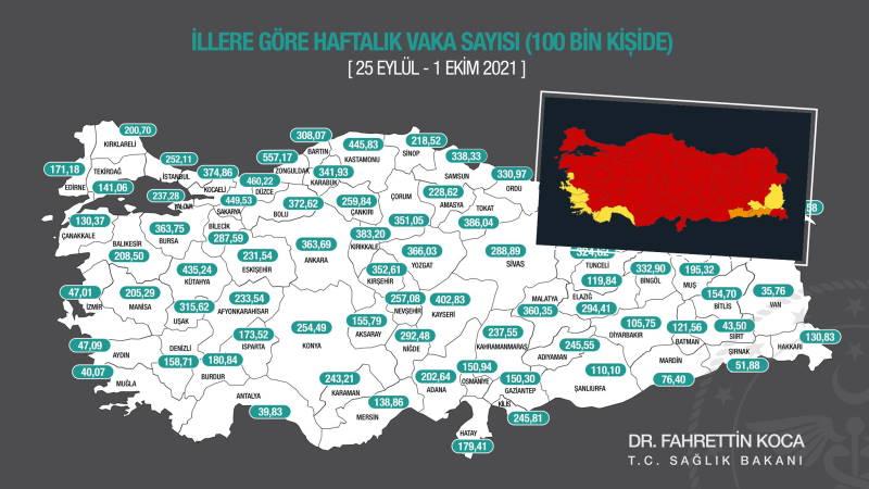 Минздрав: Очень высокий уровень заражения уже в 73 провинциях